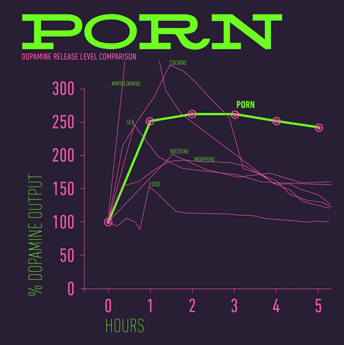 pokles-dopaminu